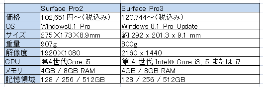 surface3-1